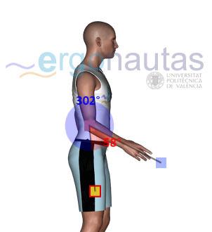 Ergonautas RULER - Medición de flexión de antebrazo