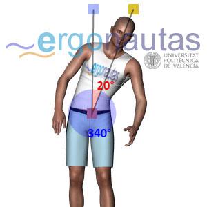 Ergonautas RULER - Medición de lateralización de tronco
