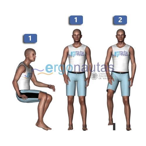 ergonautas - RULA - Puntuación de las piernas