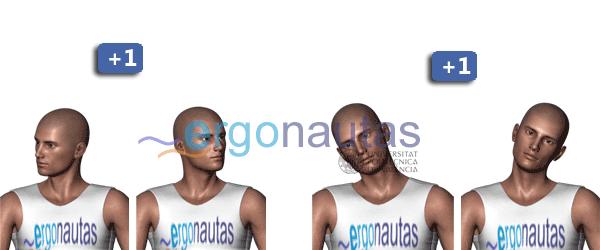ergonautas - RULA - Modificación de la puntuación del cuello.