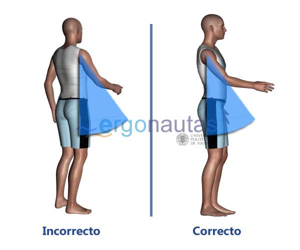 ergonautas - RULER - Medición de ángulos entre segmentos corporales