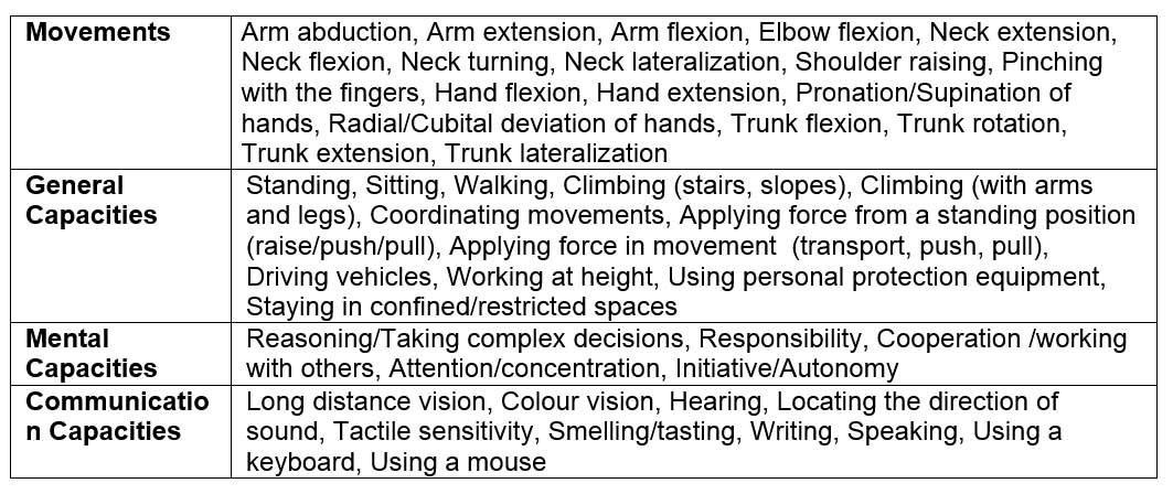 Criteria used to assign workers to work workstations.